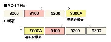 9000_05