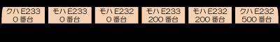 233-0-6