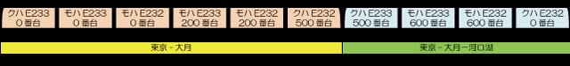 233-10